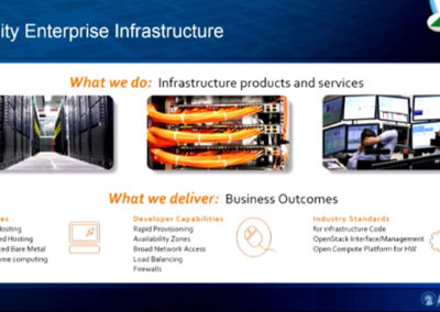 Case Study: Fidelity's Data Center Consolidation – Implementing Capacity in an Agile Way