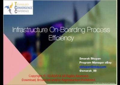 eBay Case Study: Redefining On-Boarding Efficiency