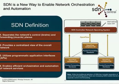 Planning for SDN: What You Need to Know