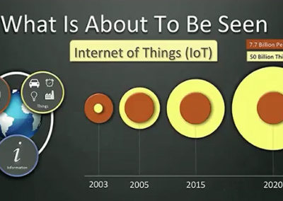 2014 Keynote: Seeing the Unseen – A Journey into a New Internet